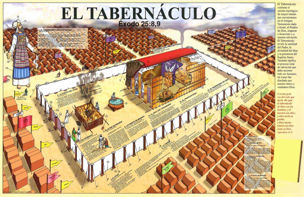 El Tabernáculo, Santuario